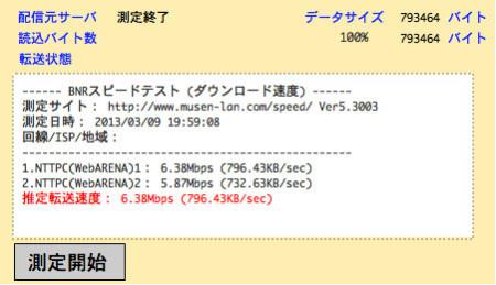 50Mbps ADSL 実測