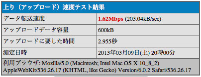 12M ADSL 送信
