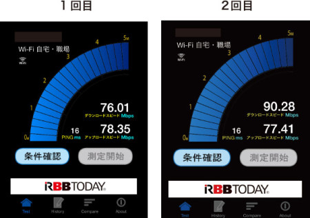 iPhone mini retina Wi-Fi 回線速度