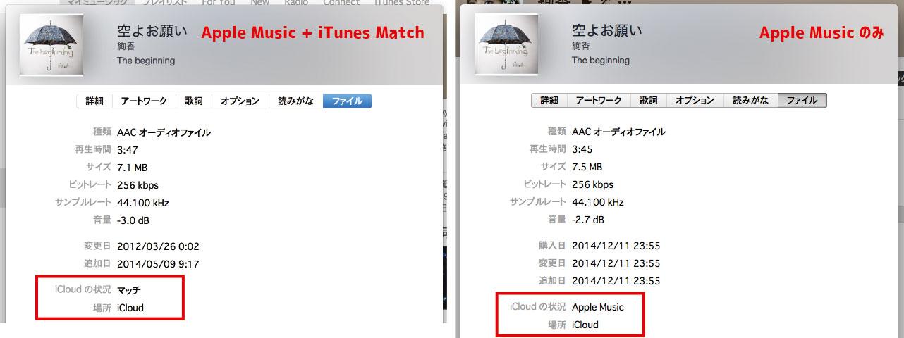 iCloudライブラリとiTunes Matchの違い