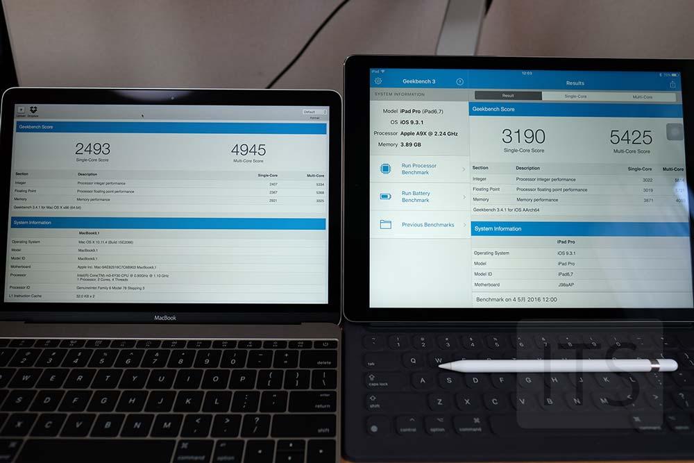 MacBookとiPad Proのベンチマークスコア