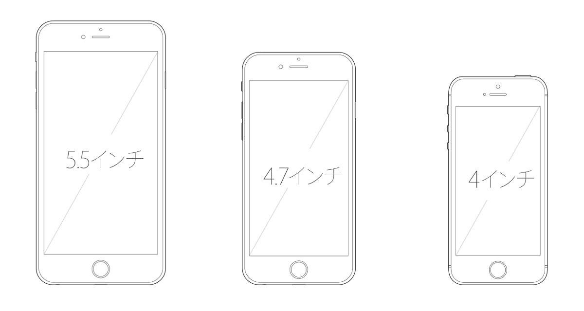 iPhone ディスプレイサイズ