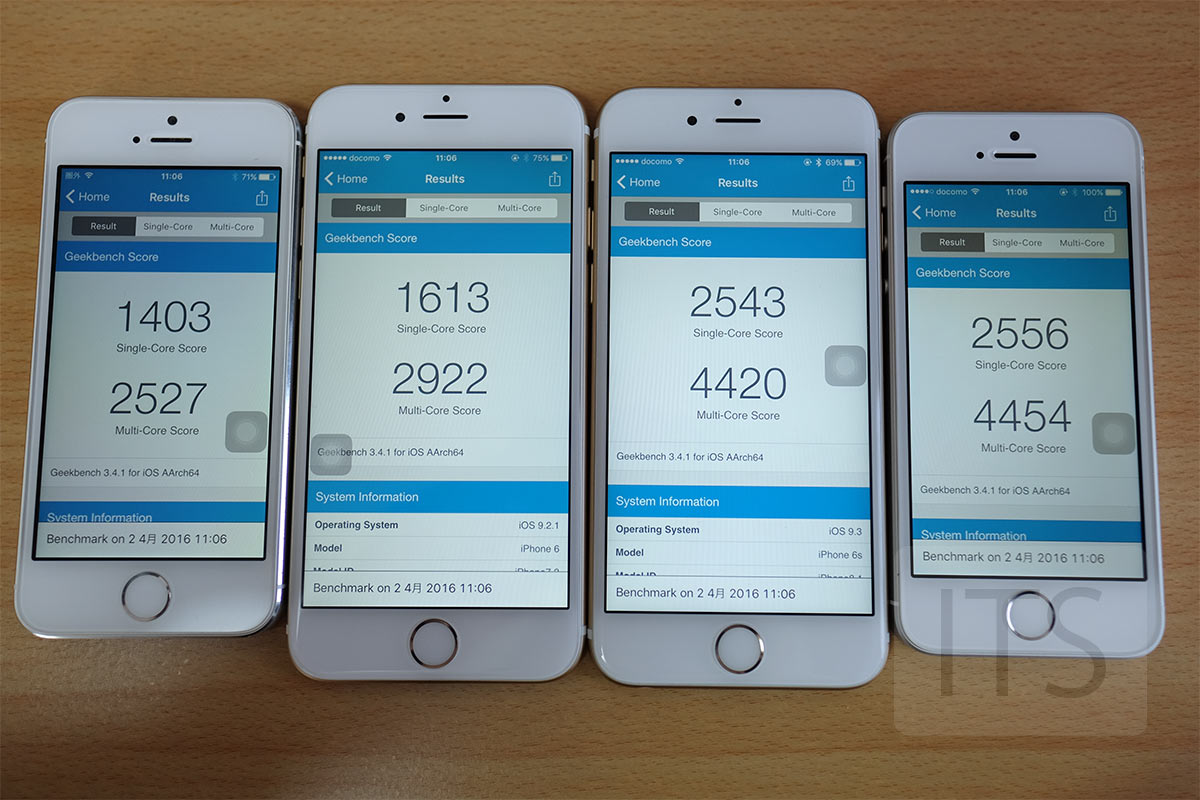 Geekbench 3 iPhone