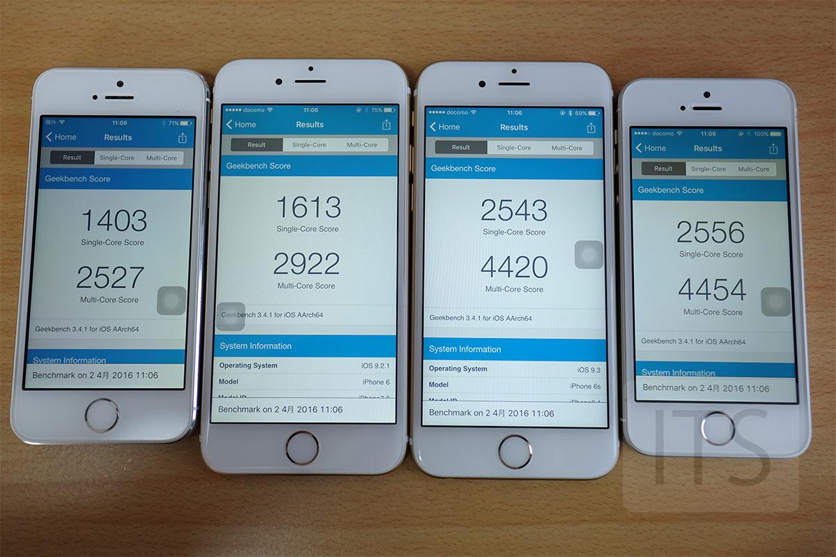 Geekbench 3 iPhone