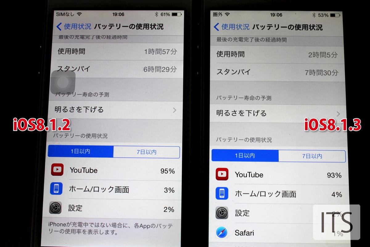 iOS8.1.3 バッテリーの使用状況