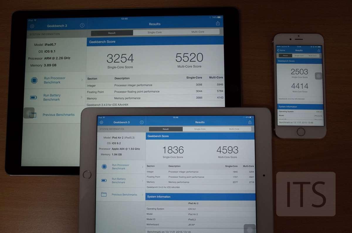 iPad Pro A9X ベンチマークテスト