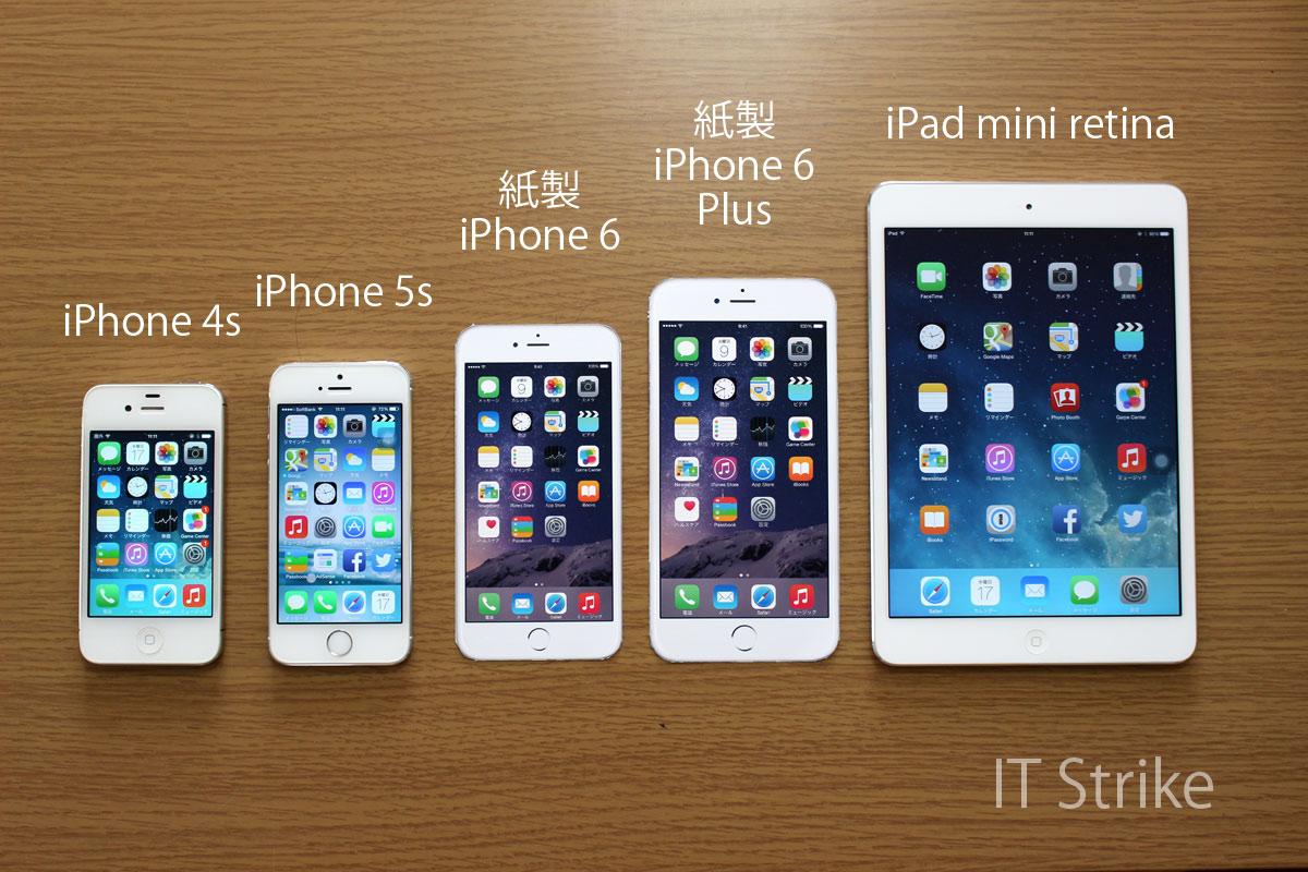 iPhone 6 サイズ感