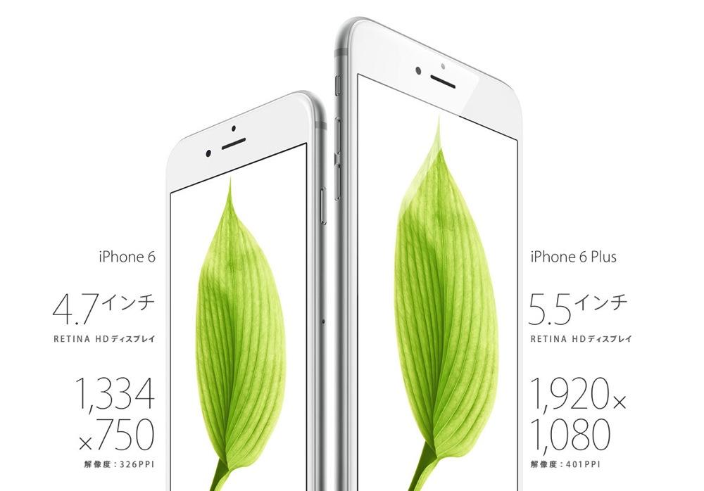 iPhone 6/6 Plus ディスプレイ解像度