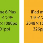 iPadの解像度
