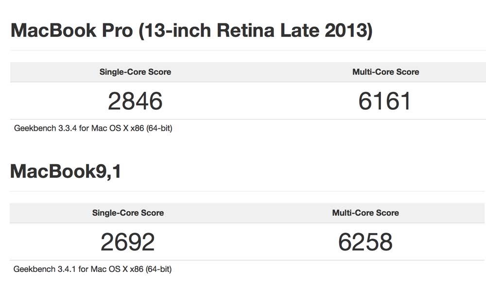MacBook ベンチマーク比較