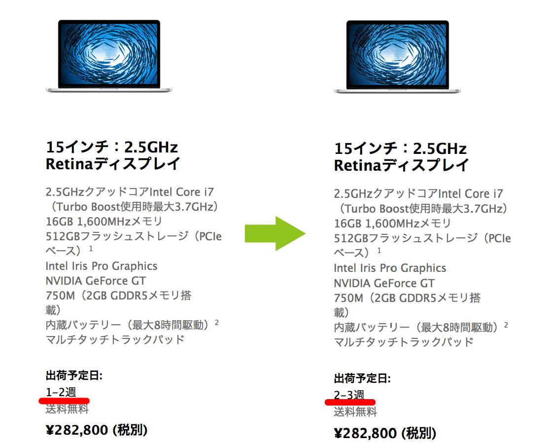 MacBook Pro 15 Retina 出荷予定
