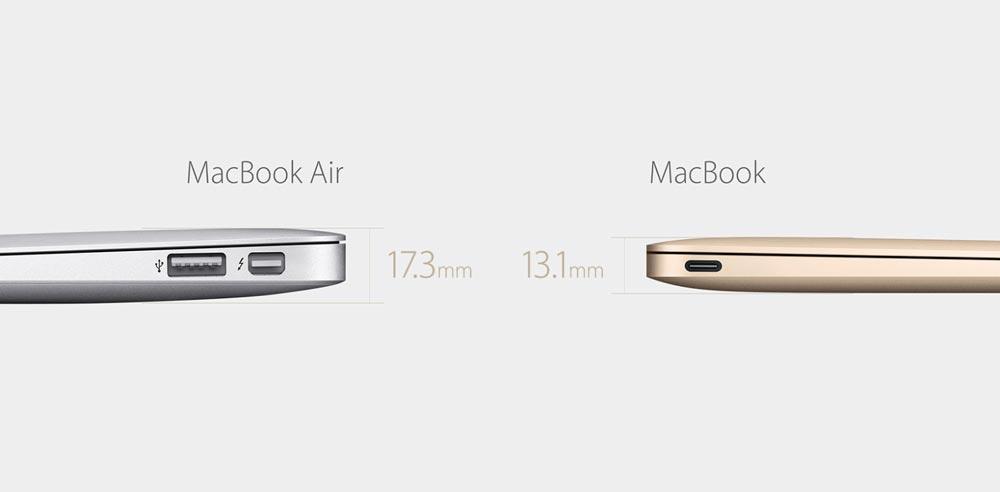 Macbook12インチ 薄さ