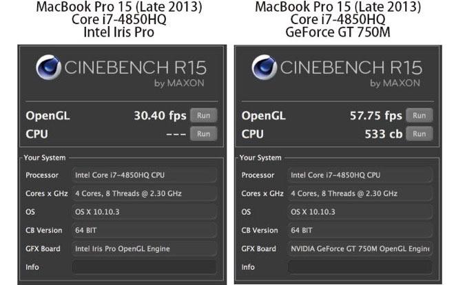 MacBook Pro 15インチ GPUスコア