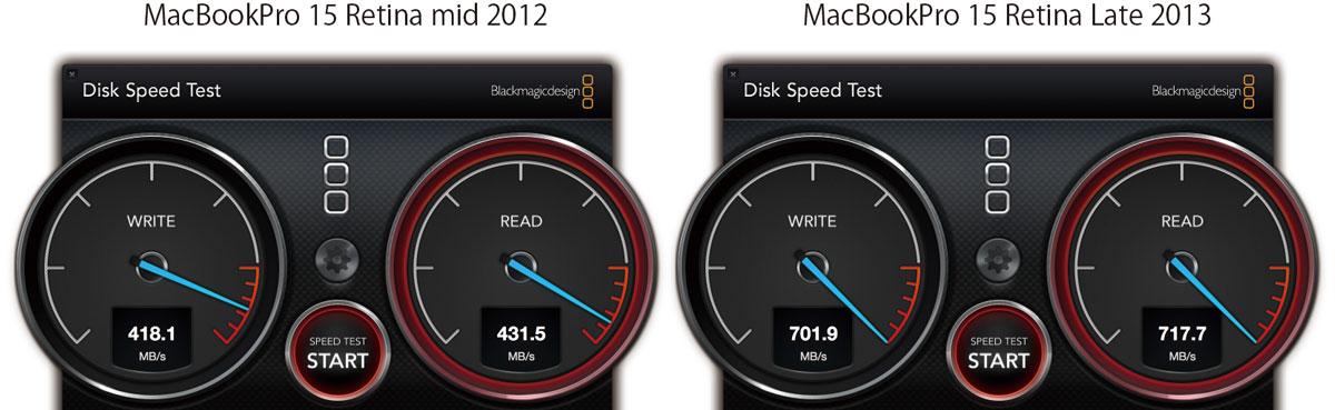 MacBook Pro retina SSD速度の比較