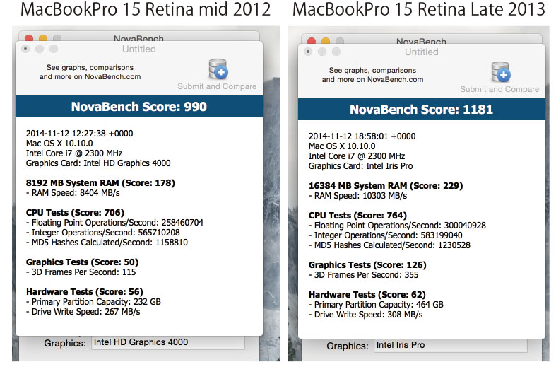 3DMARK MacBook Retina 性能比較