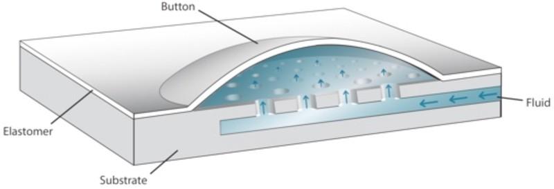 iPad ケース 物理ボタンの仕組み