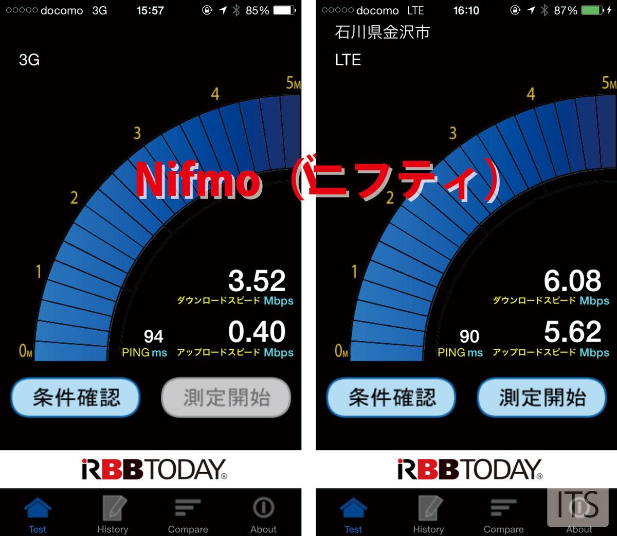 Nifmo sim01