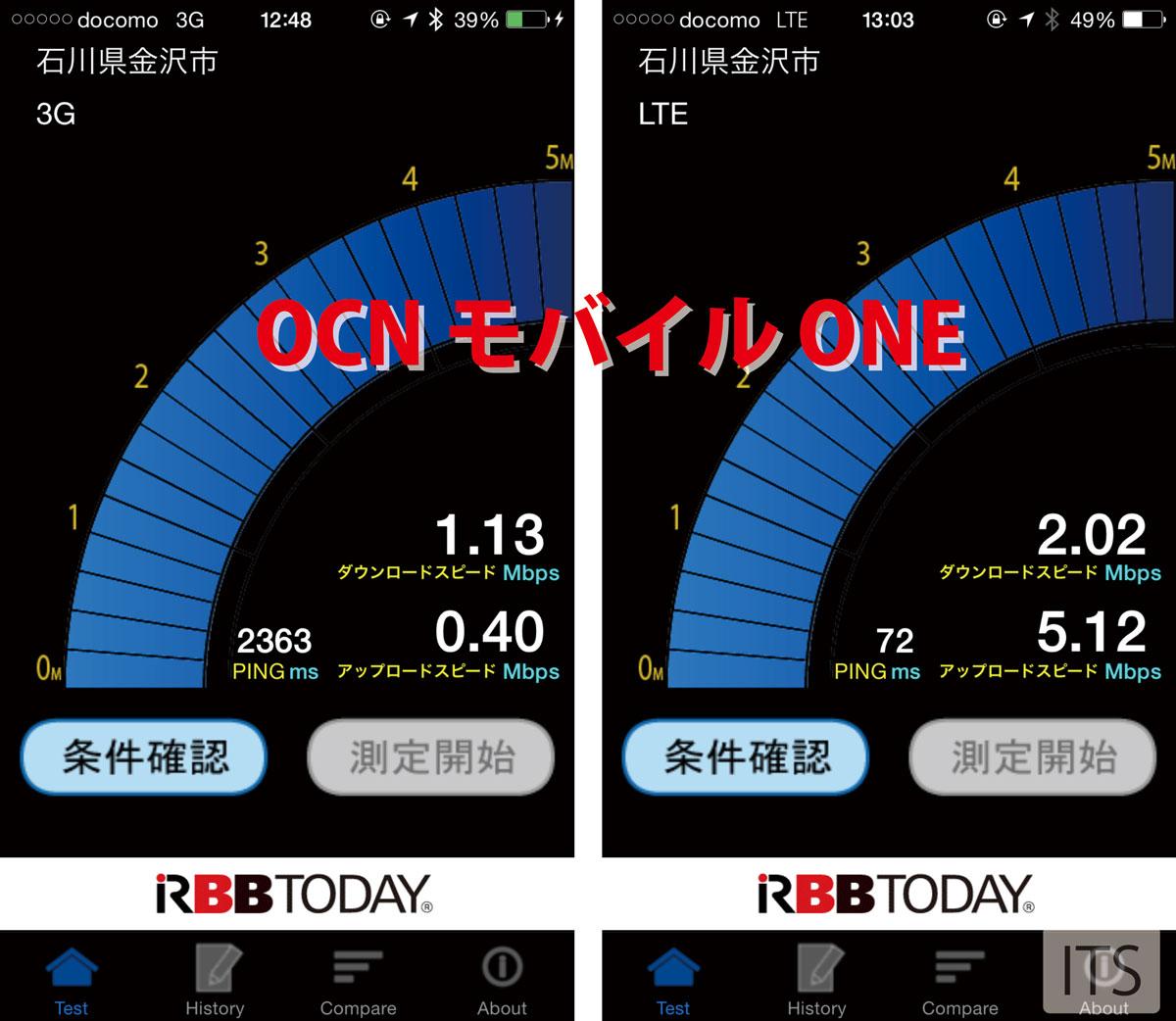 Ocn 格安SIM 実速度