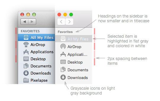 OS X 10.10 Finder