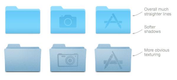 OS X 10.10 フォルダデザイン