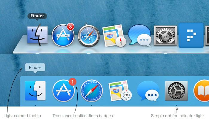 OS X 10.10 Yosemite Dock