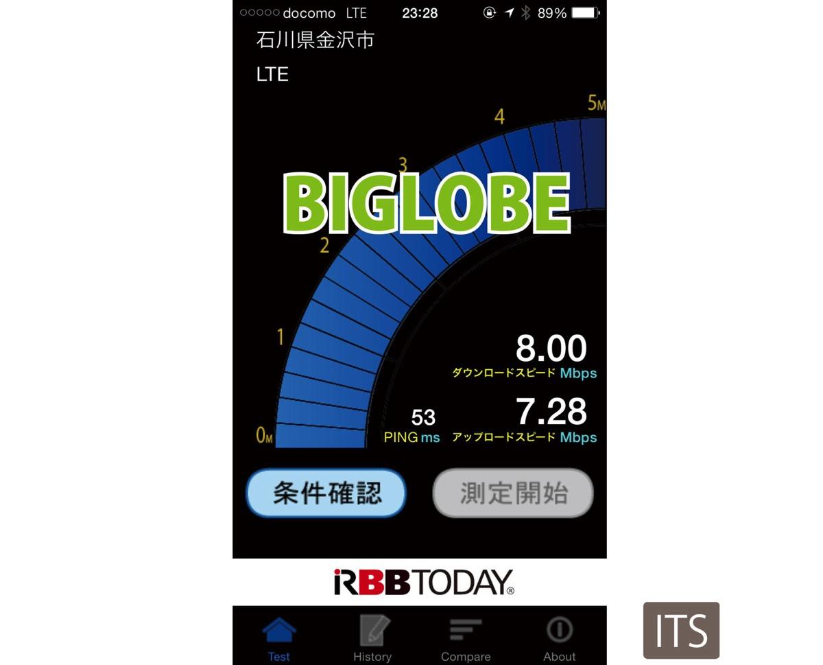 BIGLOBE LTE 実速度