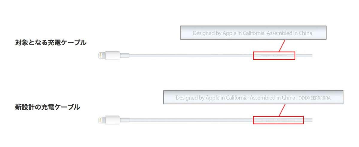 USB-C 交換プログラム