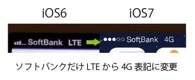 ソフトバンク 4GLTE